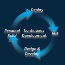 Build and Deploy: Compare & Contrast Part I