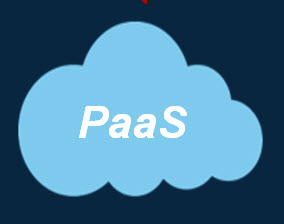 PaaS High Level View: PaaS, Path to the Future – Part II