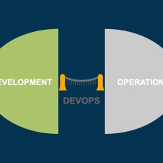 DevOps Strategy for Effective Software Delivery