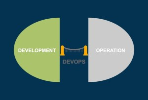 cafesami.com Blog: DevOps Strategy